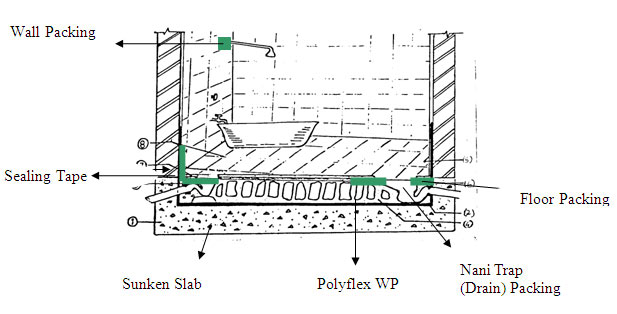 Water-proofing-System-for-Bathroom-cum-W.C.