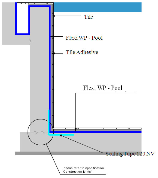 Water-proofing-System-for-Swimming-Pool